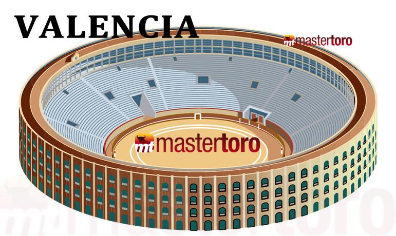 Valencia Bullfight Tickets. Valencia Bullring